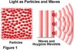 particlewavefigure1