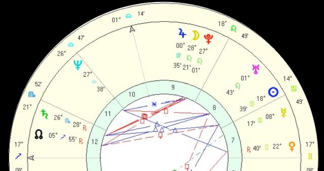 dmm chart circle.001