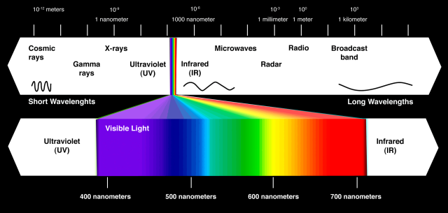 Electromagnetic-Spectrum-BLACK